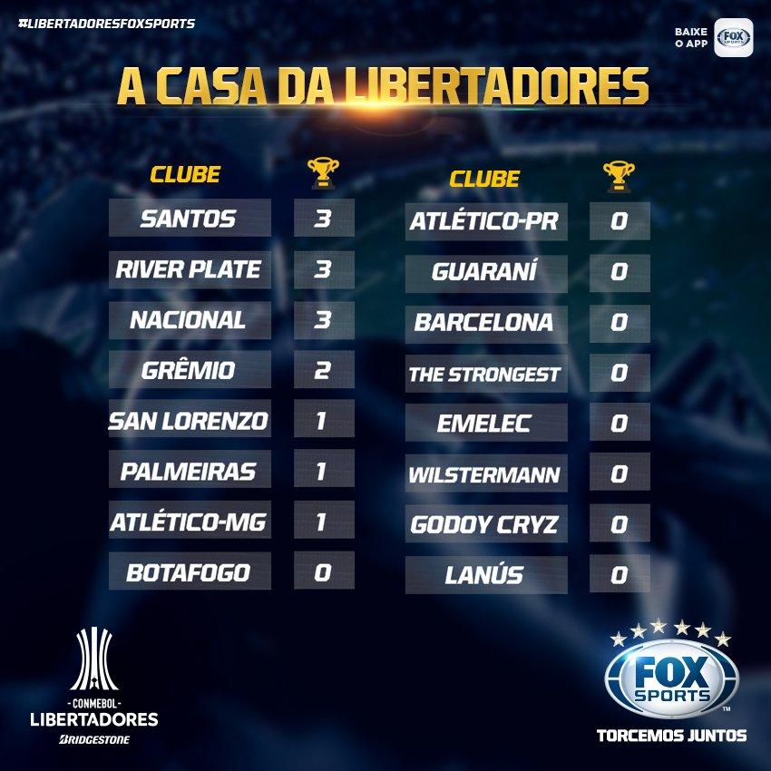 🏆 Dos brasileiros que sobrevivem, o Santos é o que mais vezes conquistou a América! #LibertadoresFOXSports