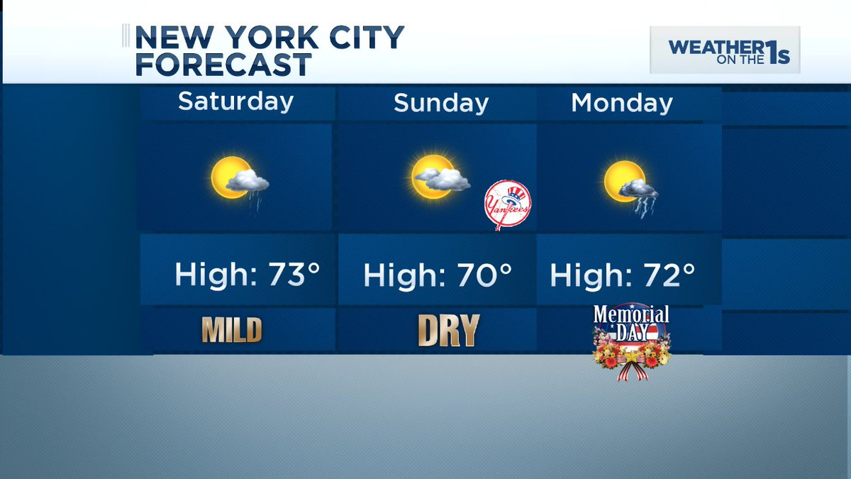 NY1weather NY1weather