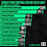 Cristiano Ronaldo, Lionel Messi Lead Forbes' List of Highest-Paid Soccer Players