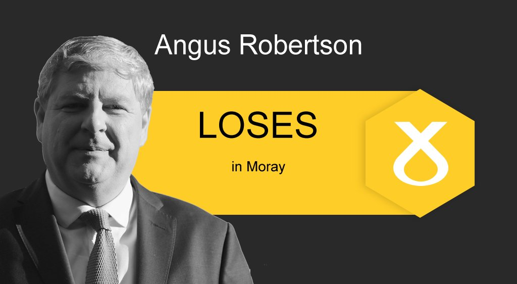 SNP Deputy Leader Angus Robertson loses to the Conservatives in Moray  https://t.co/jpy6wse1Rp #bbcelection #GE2017 https://t.co/l4NETrMGl0
