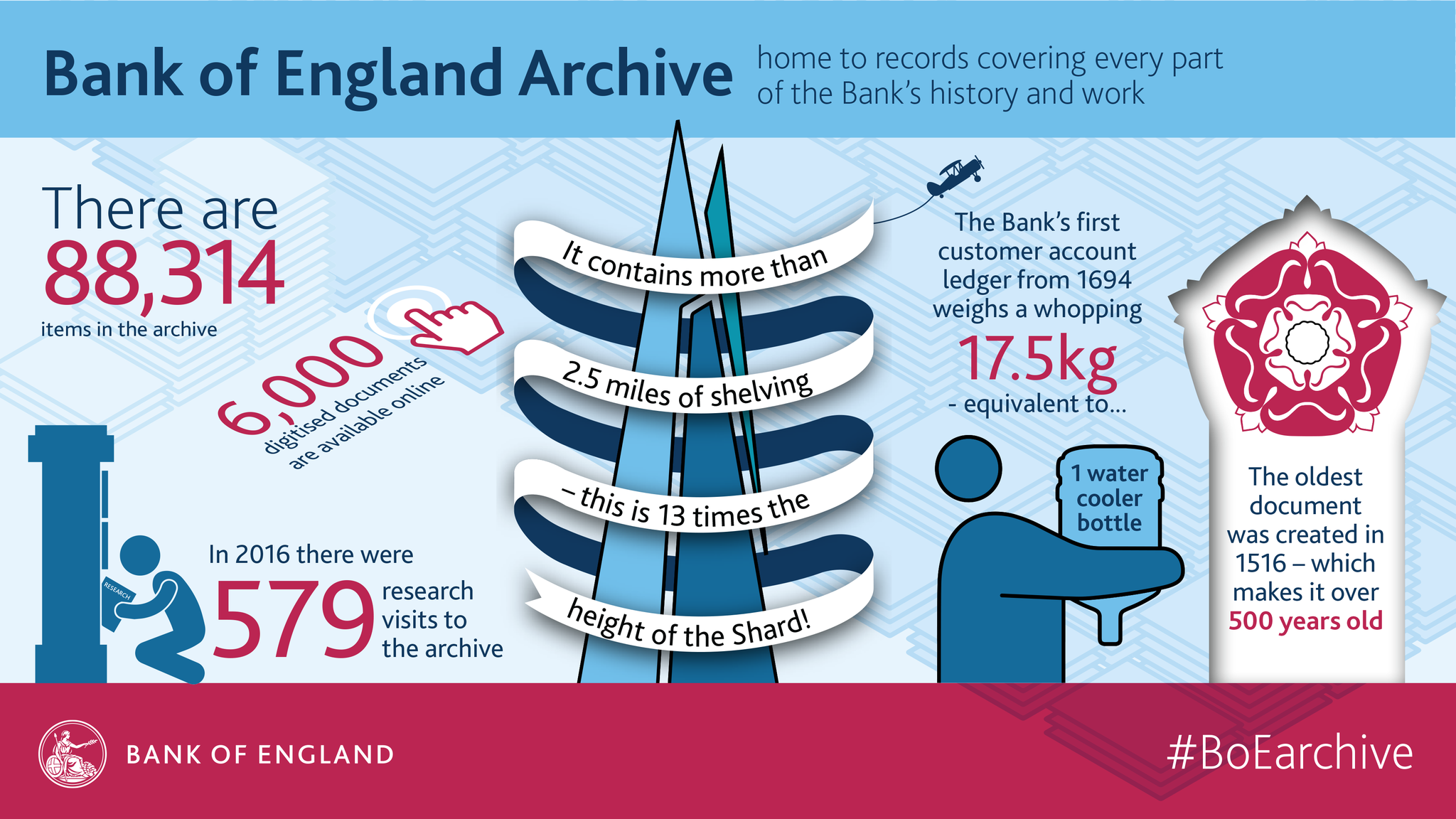 It's International Archives Day! #DidYouKnow that the Bank of England has its own archive? #IAD17 #BoEArchive https://t.co/BZAa9ZhU6u
