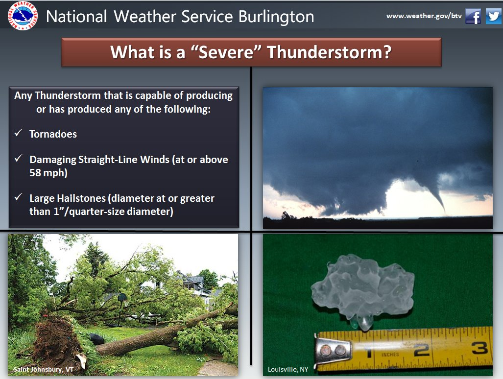 """test Twitter Media - You've likely heard us mention """"severe"""" storms. Here's what we mean when we say severe storms are possible. #vtwx #nywx https://t.co/tO6AL1UV7C"""