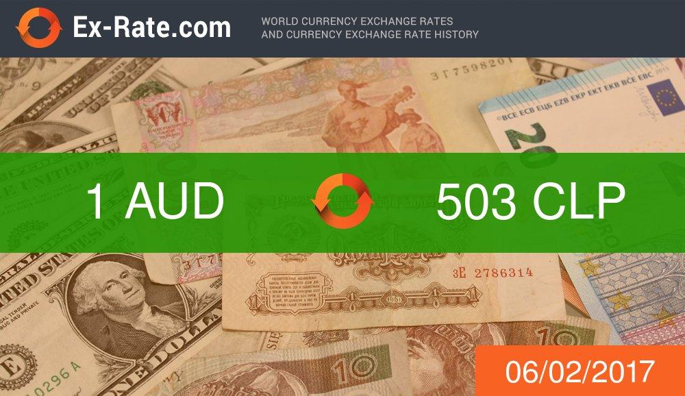 Yuan to dollar exchange rate