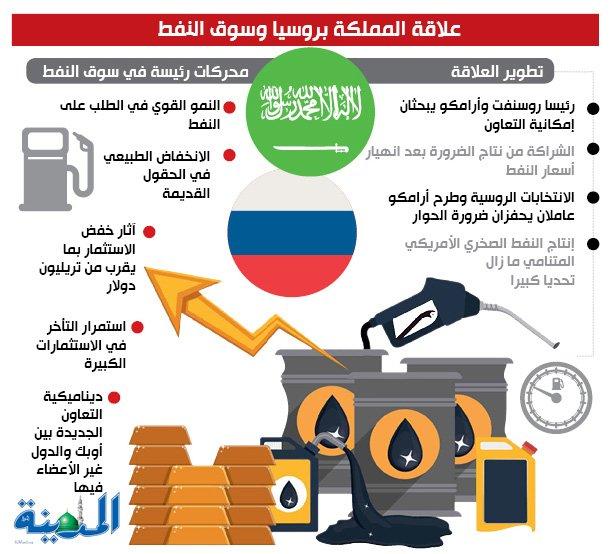 #النفط