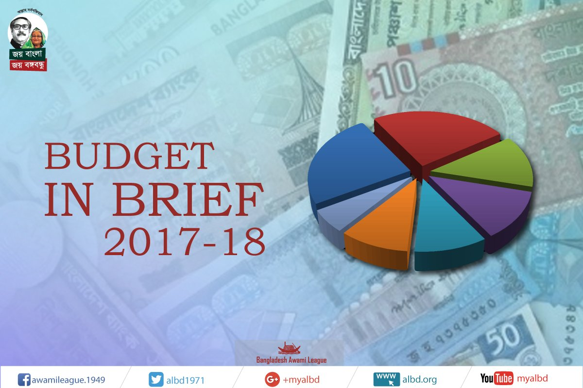budget in bangladesh