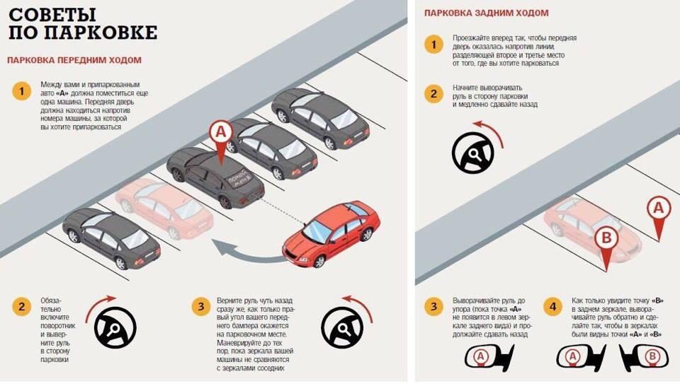 Как сделать парковку бесплатной