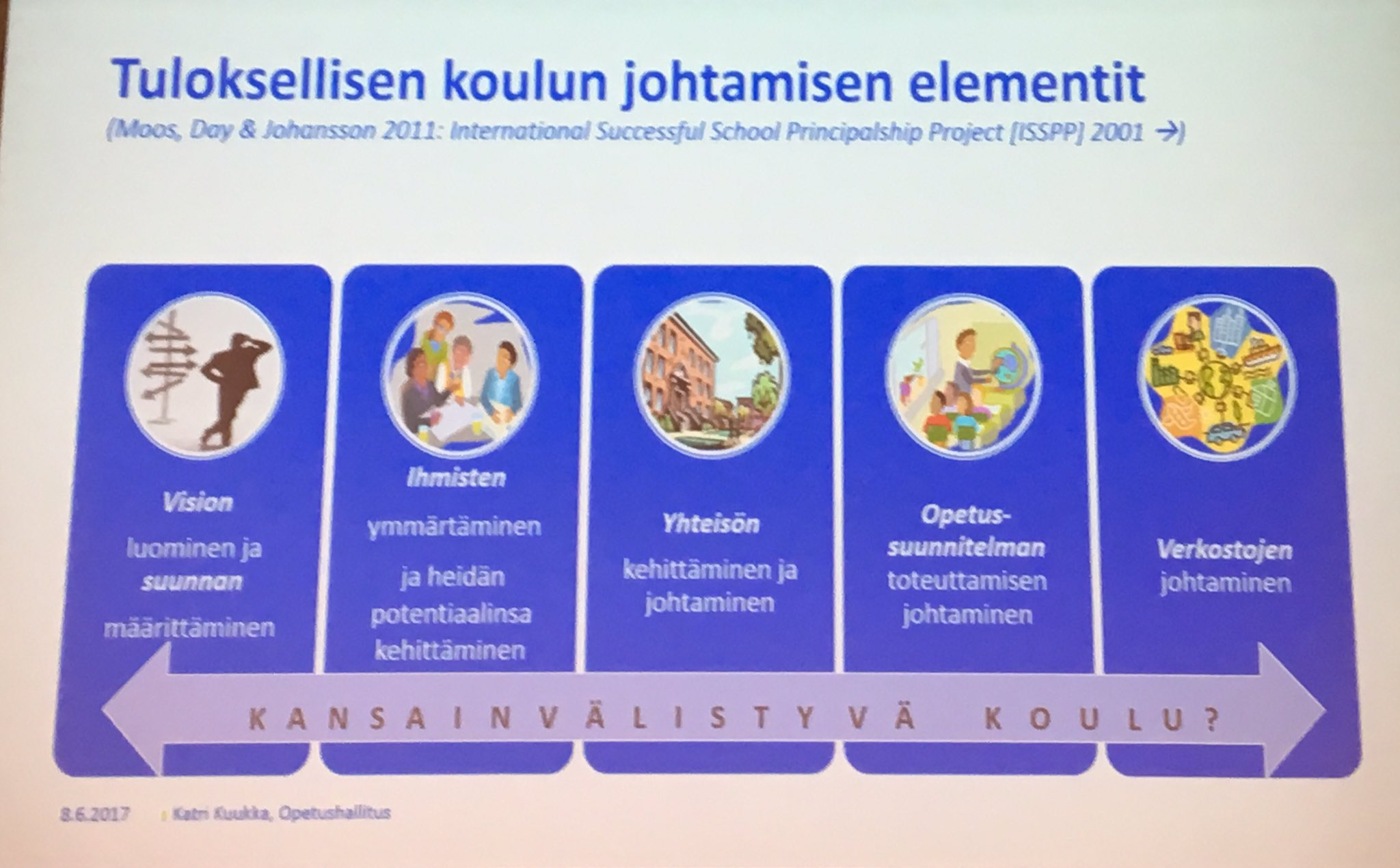 Tuloksellisen koulun johtamisen elementit #jofo17 #johtaminen #koulut #rehtorit ping @Opetushallitus https://t.co/VsfDOWDg7Y