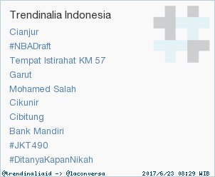 On Thursday 22, a total of 132 words, phrases and hashtags were Trending Topic in Indonesia: https://t.co/Ytv61nlj0F #trndnl