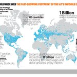 Multibillion Business and Job opportunities available in IoT, The Cloud, and Big Data