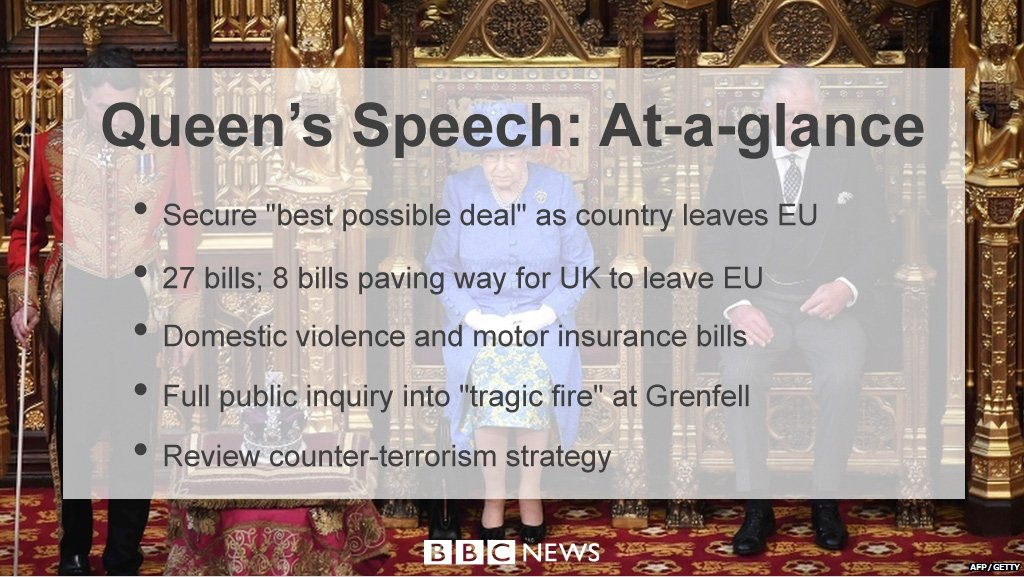The key points from the #QueensSpeech https://t.co/MmtyyZbBL6 https://t.co/vDetqqRQp8