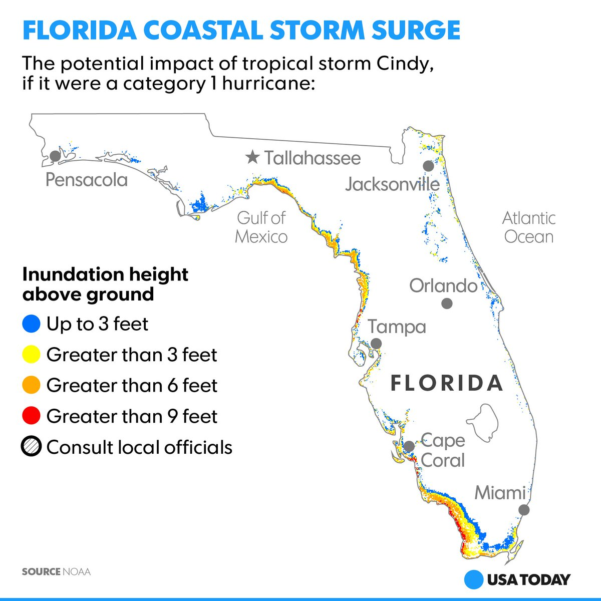 the impact of a tropical storm