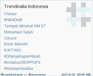 Trend Alert: 'Cianjur'. More trends at https://t.co/OMCuQPRWwL #trndnl https://t.co/oQ7z8FJzdZ