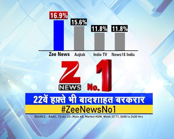 love zee news