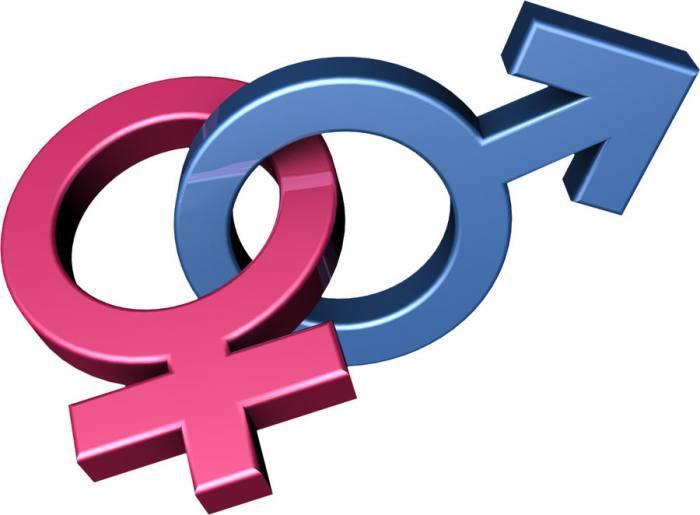 Sex education parental consent form
