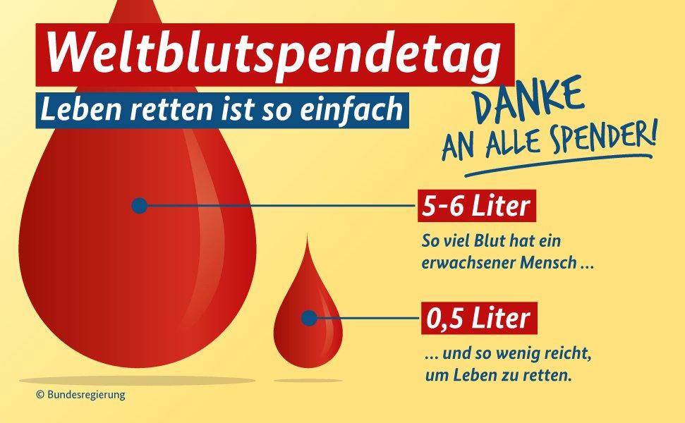 #Weltblutspendetag