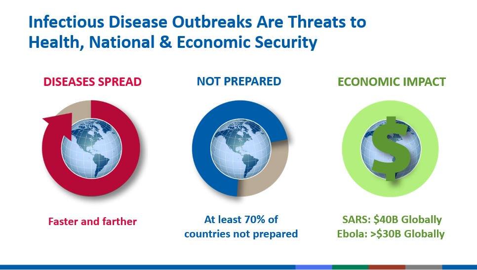 disease and globalization