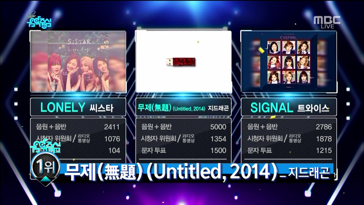 #Untitled1stWin