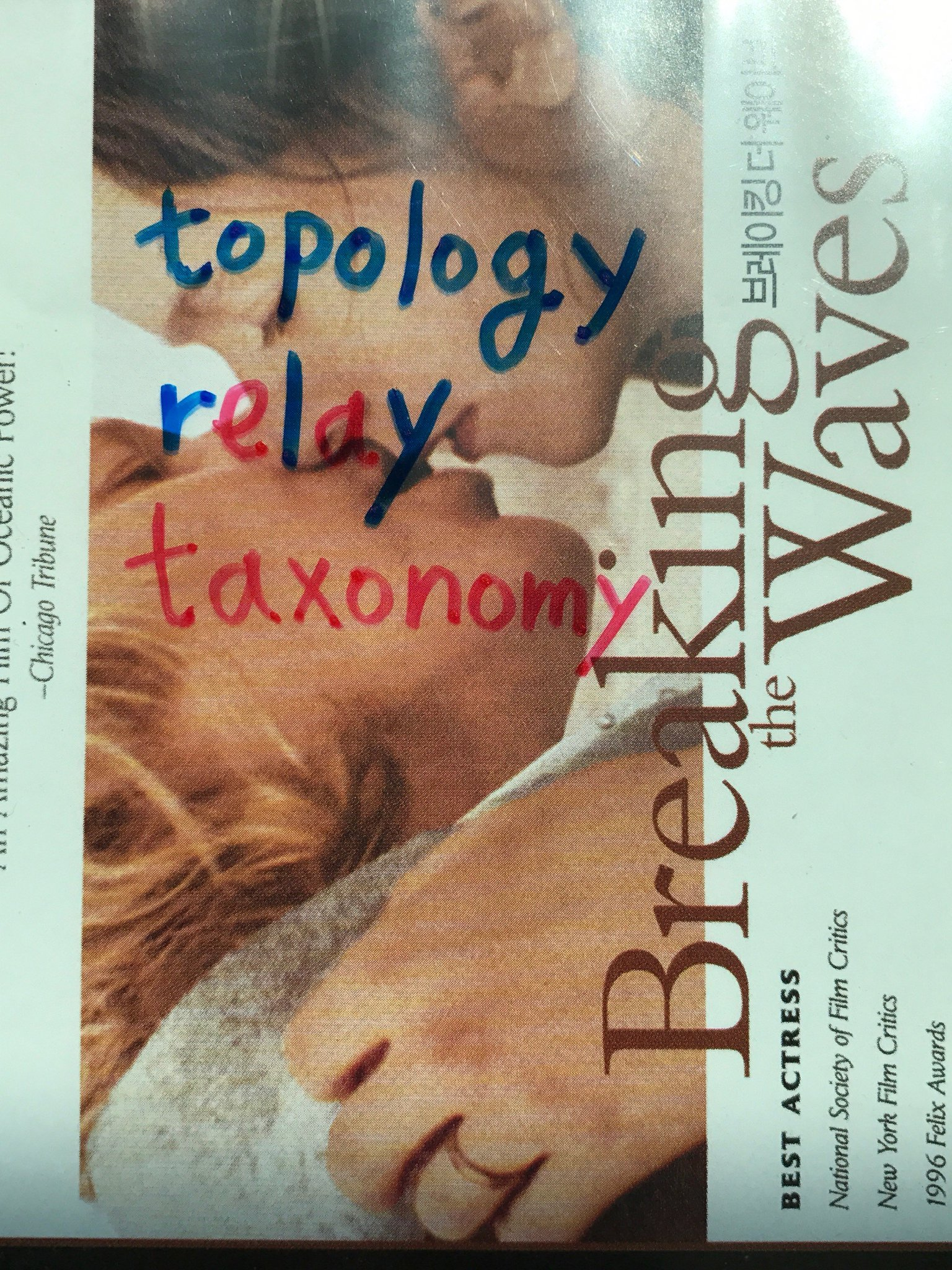 Relay between taxonomy and topology: Metaperspective or Metalayer: Beyond abstract: https://t.co/sxSIz9KMz7
