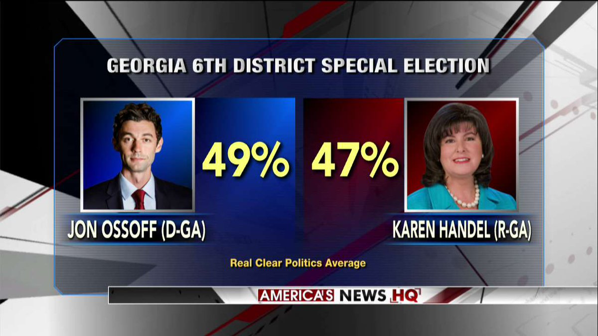 Georgia 6th District Special Election - Poll average: @ossoff vs. @karenhandel. https://t.co/jJbpQramOW