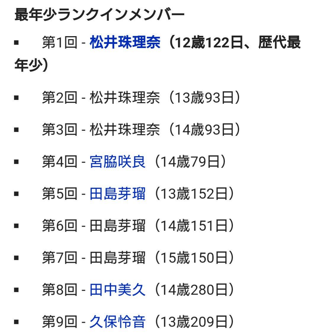 【AKB48】久保怜音ちゃん応援スレ☆13【さとね】©2ch.netYouTube動画>17本 ->画像>665枚