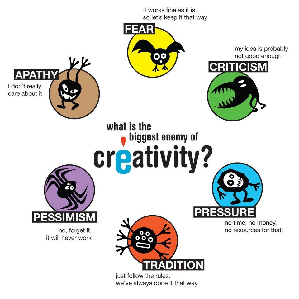 test Twitter Media - Do you know/recognize the ennemies of creativity? https://t.co/ZqbWxspsom