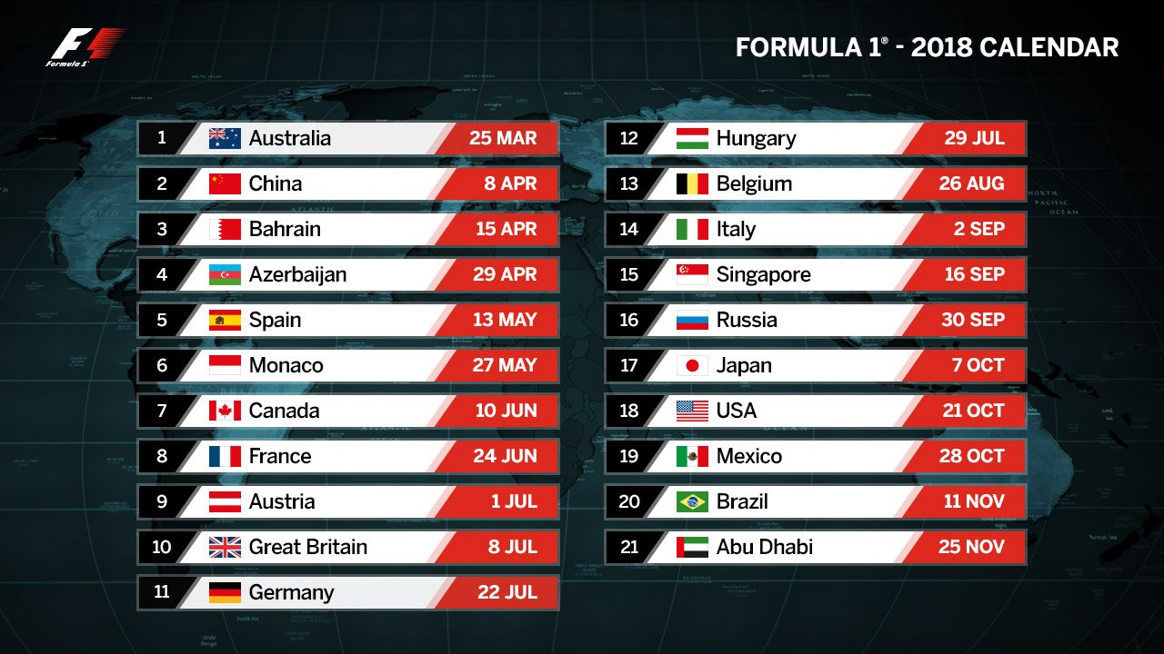 Формула 1 (2018). Календарь и расписание гонок (этапов) на 2018 год