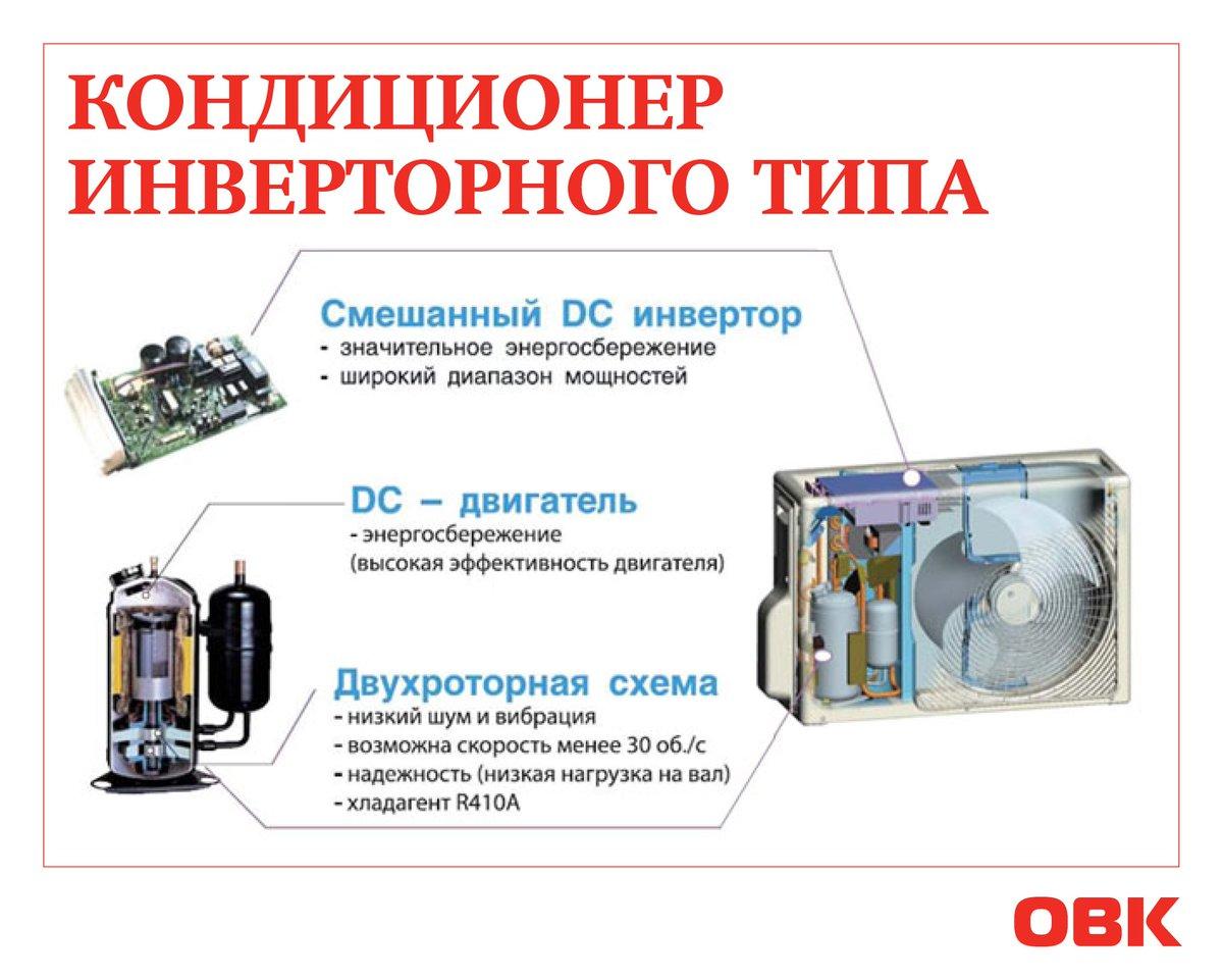 Схема инвертора кондиционера