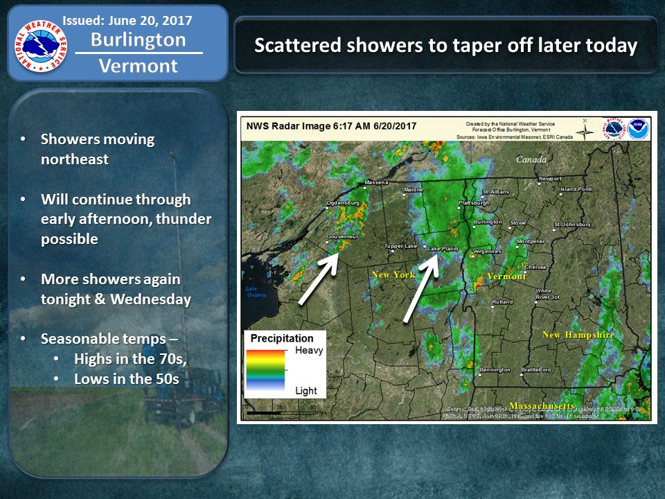 test Twitter Media - Showers and maybe some thunder today through Wednesday, then drying out on Thursday. Here's a look at the radar this morning. #nywx #vtwx https://t.co/jvWe6GHTjA