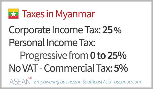 test Twitter Media - RT @ASEANUP: Guide to taxes in Myanmar - ASEAN UP https://t.co/dZsGetodTt #Myanmar #tax https://t.co/4dfVDevCJ8