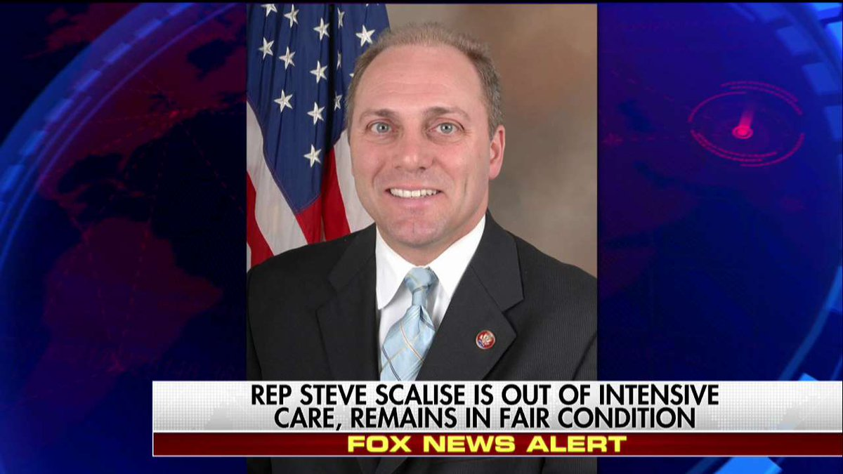 News Alert @SteveScalise is out of intensive care, remains in fair condition.