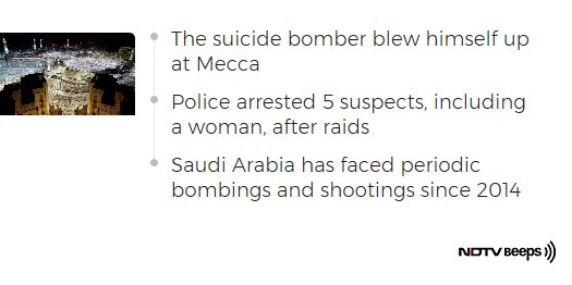 'Suicide Attack' On Grand Mosque In Mecca Foiled, 6 Injured Saudi Cops #NDTVNewsBeeps