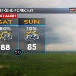 FIRST ALERT: Heavy rain, damaging winds possible during Saturday storms