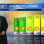 Cool, quiet weather continues Sunday