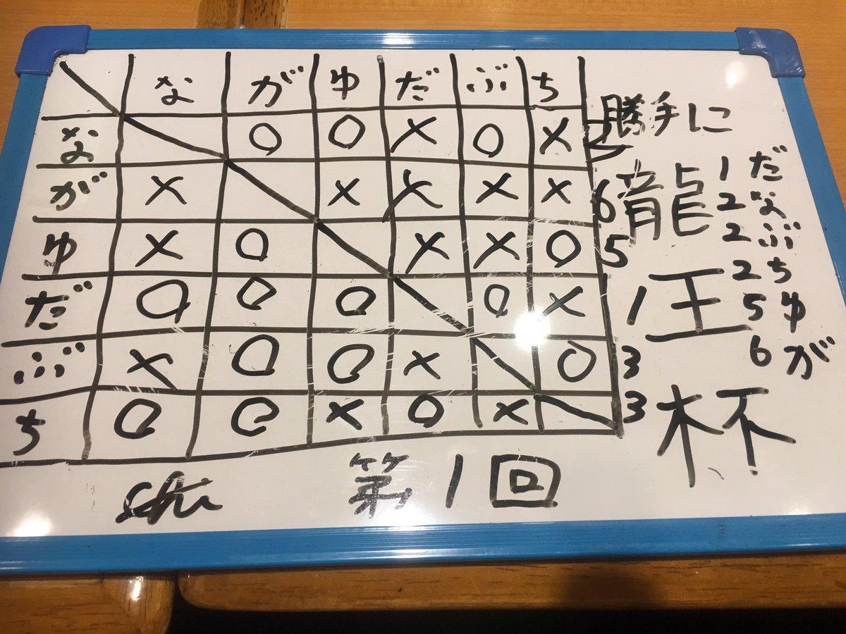 勝手に龍王杯優勝者ダチョーさん!!!!!!おめでとうございます・:*+.\(( °ω° ))/.:+#パズドラクロス