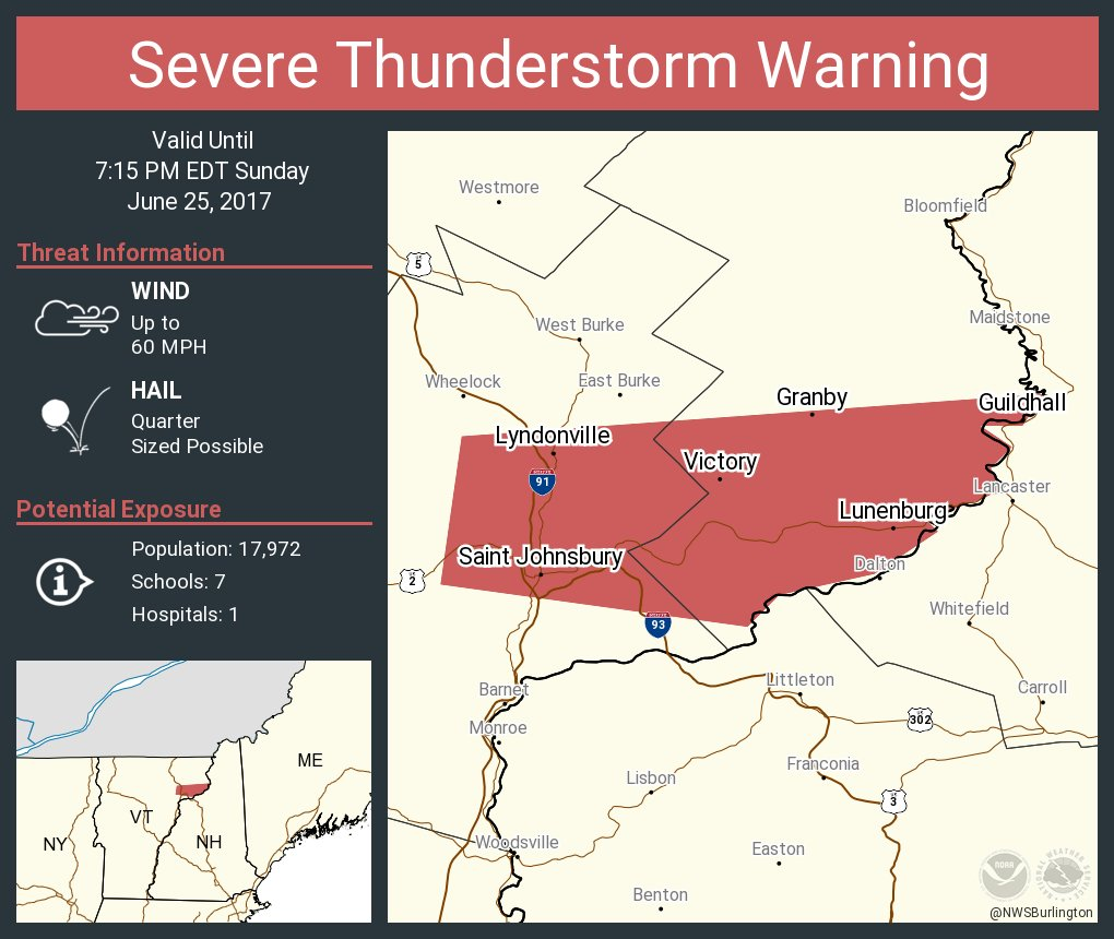 test Twitter Media - Severe Thunderstorm Warning continues for Saint Johnsbury VT, Lyndonville VT, Concord VT until 7:15 PM EDT https://t.co/CAWuXNo7LQ