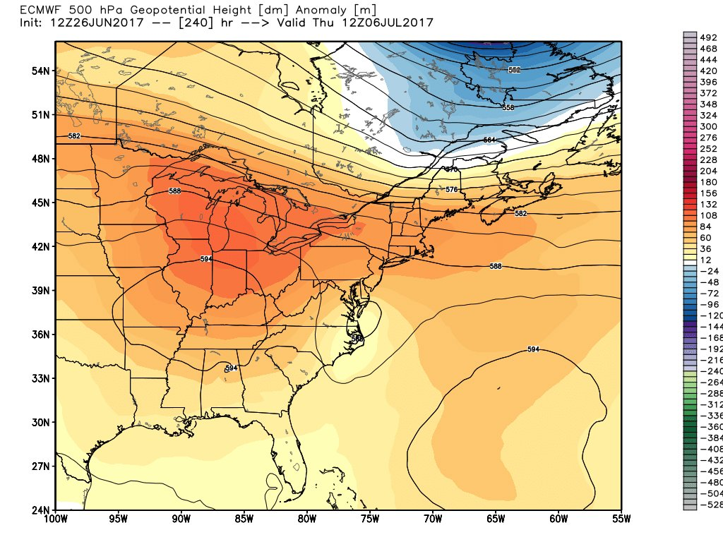 test Twitter Media - 12z ECMWF Op colluding w/ the 12Z GEFS to bring back a potential heatwave late next week for central/eastern US. https://t.co/0W2UEvbKpv