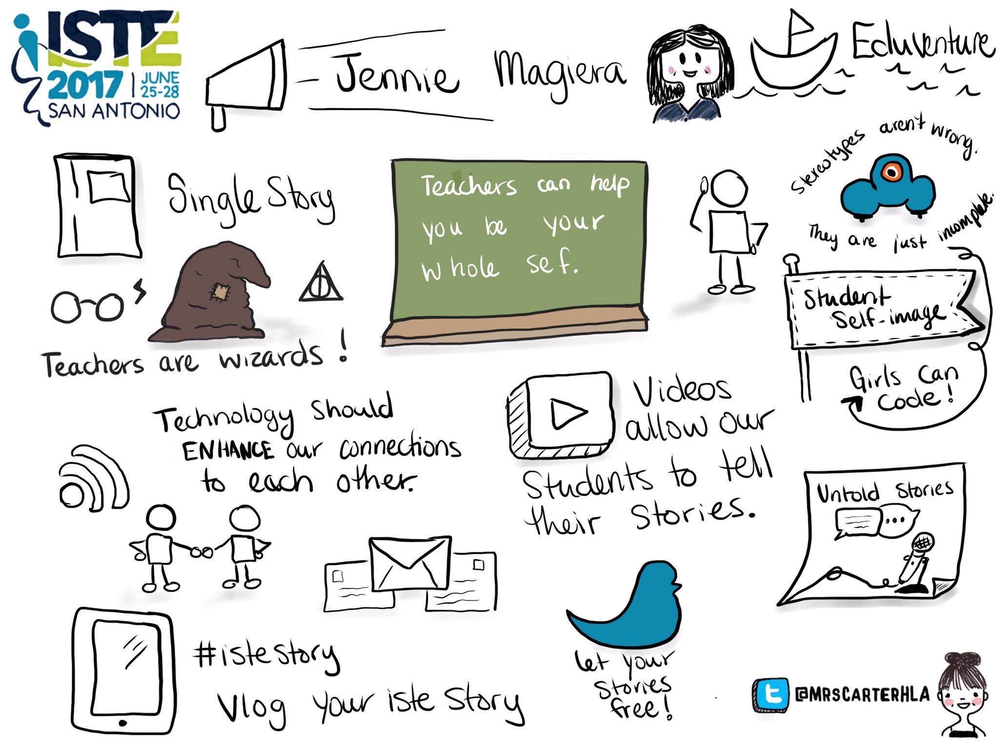 Great keynote this morning @MsMagiera #sketchiste #iste17 #bsdfutureready https://t.co/TJi3ODr7AR