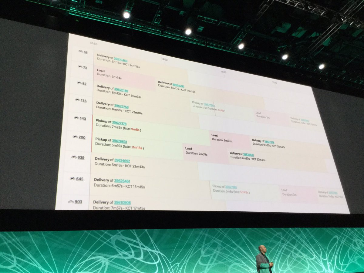 test Twitter Media - The Deliveroo dispatch brain at work. There's something slightly dark about this if you think about it #AWSSummit https://t.co/73nP5EoExG