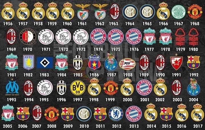 RT @Futbolmerkez: ✏️ Doğduğunuz yıl Şampiyonlar Ligi Kupası'nı hangi takım kazanmış? https://t.co/AbpzmVQL7n