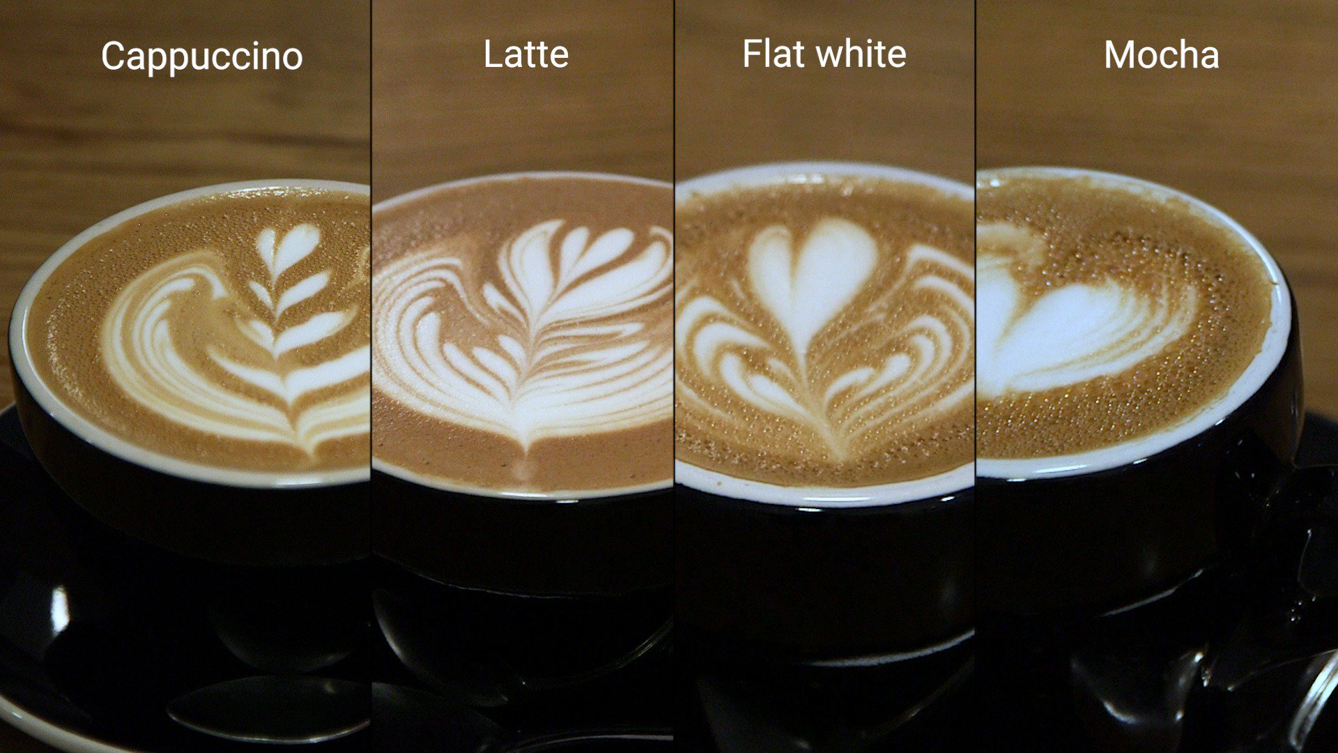 Flat white or latte? Here are all the big differences between some of the most popular coffee drinks https://t.co/j46RkelY3Y
