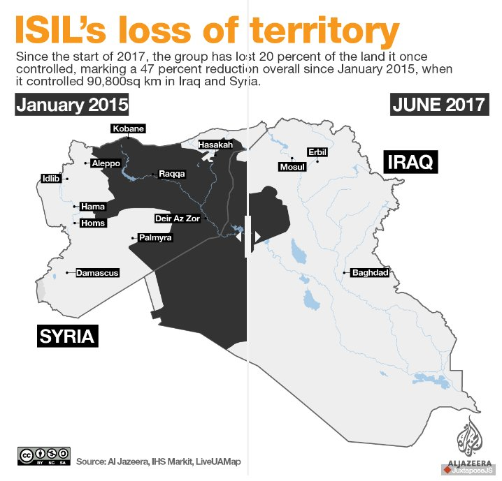 ISIL's 'caliphate' crumbles, but does it mean the end of ISIL?
