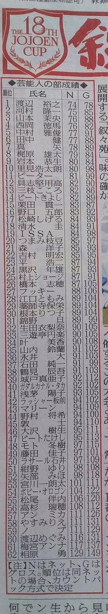 【SKE48】山内鈴蘭応援スレ141【らんらん】 [無断転載禁止]©2ch.netYouTube動画>7本 ->画像>350枚