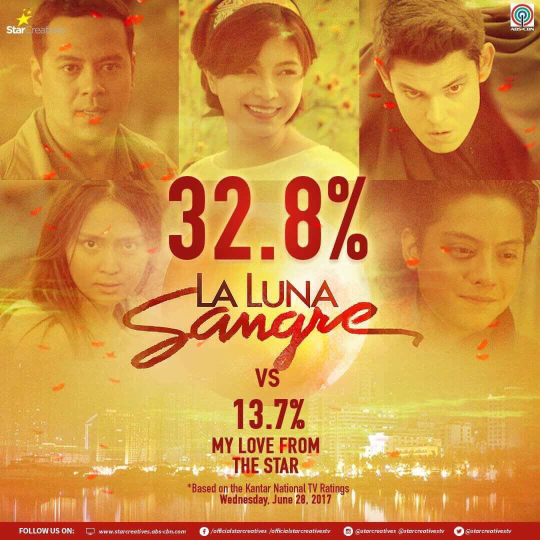 RT @KNPelikula: #LaLunaSangreDugo 💙 LaLunaSangreKabilugan rating and Malia diary https://t.co/OtgoMS8ME0