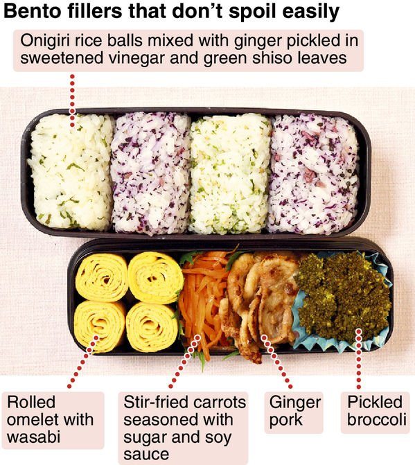 Bento booster /Heat ingredients to prevent food poisoning