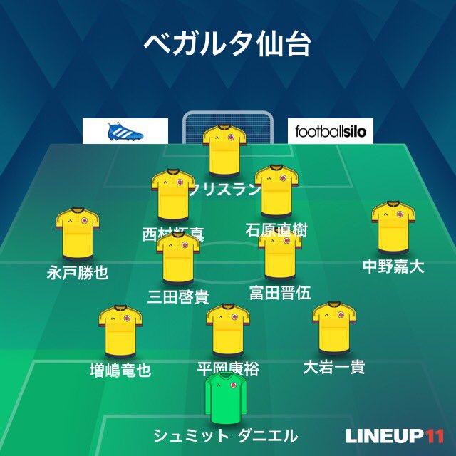 ミニオン サッカー画像
