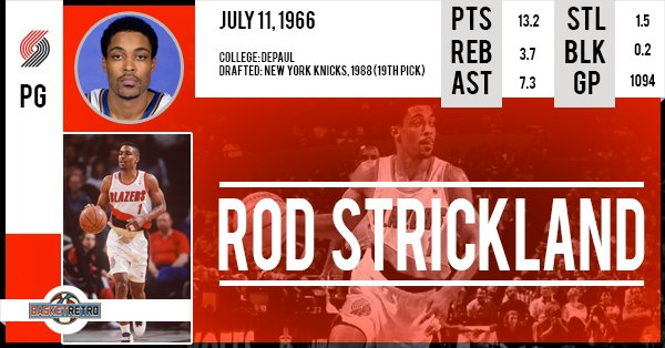 Happy Birthday Rod Strickland !