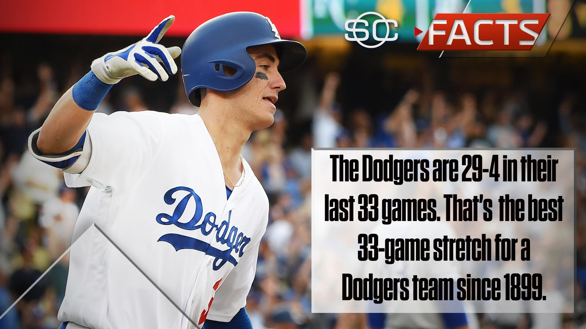 That's 96 years before Cody Bellinger was born. #SCFacts https://t.co/jCzgJM6Rb2