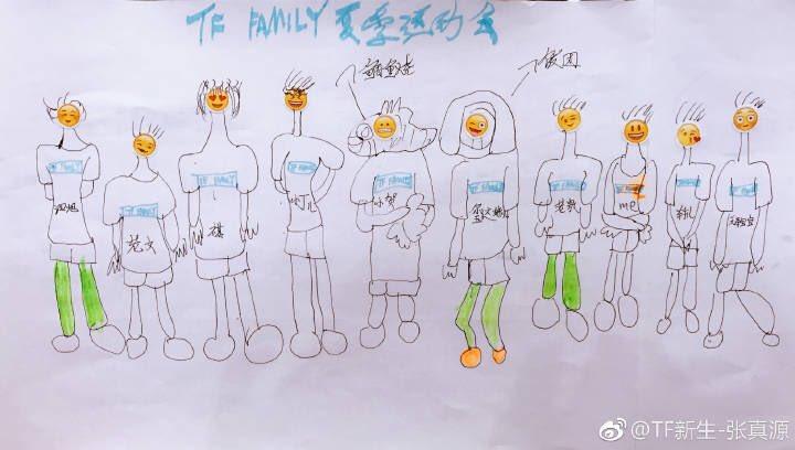 #TFfamily