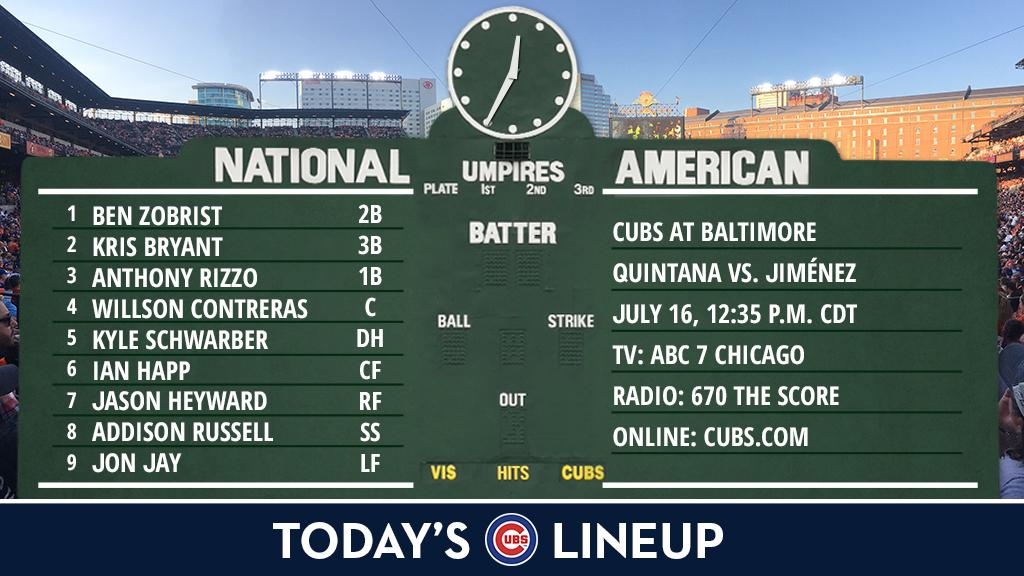José Quintana's #Cubs debut!  Game preview: https://t.co/pyKWzlohUx https://t.co/Buu4tLKwer