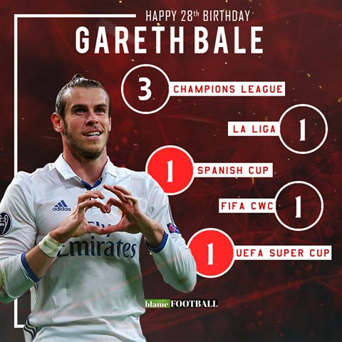 Happy 28th birthday Gareth Bale